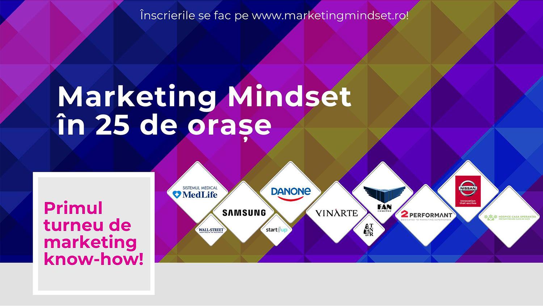 Marketing Mindset