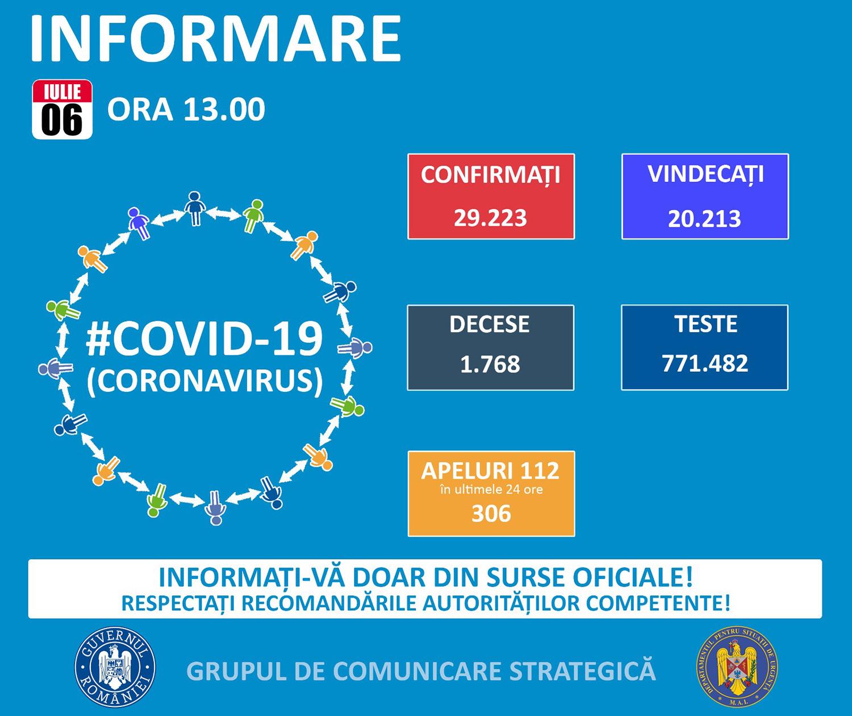 3 noi cazuri confirmate cu COVID-19 în județul Suceava