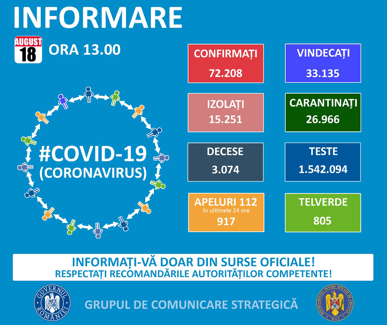 44 de noi cazuri confirmate cu COVID-19 în județul Suceava