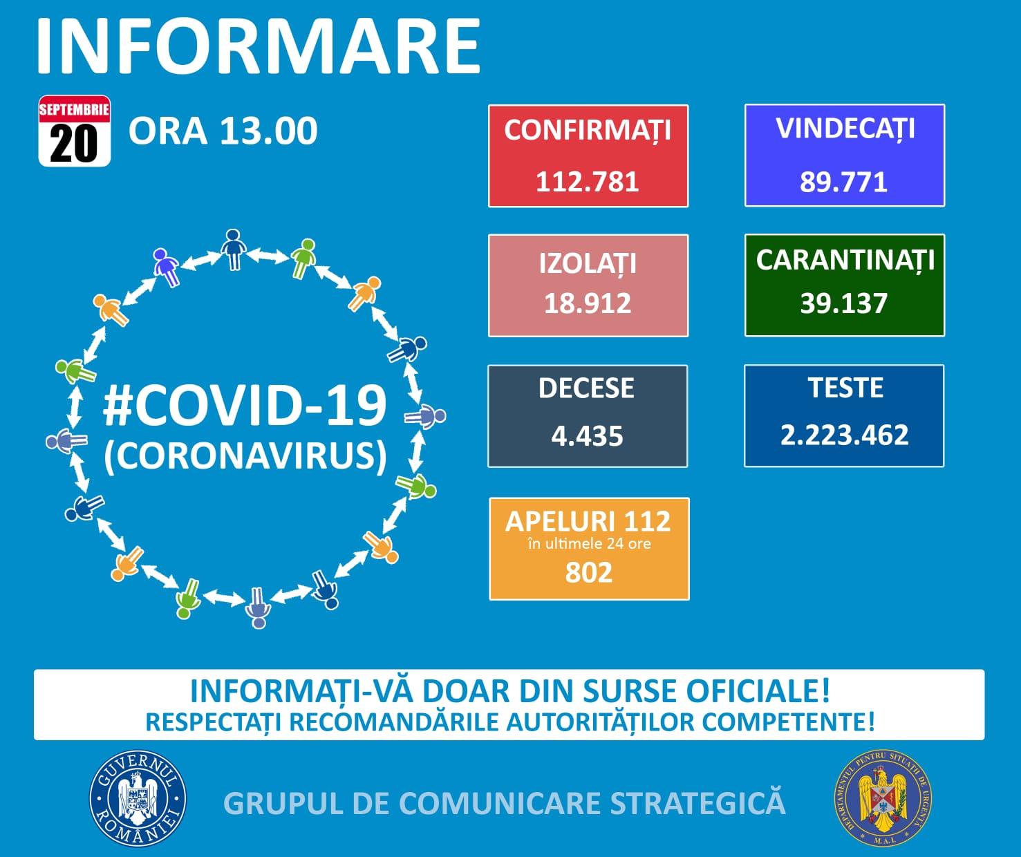 32 de noi cazuri confirmate cu COVID-19 în județul Suceava