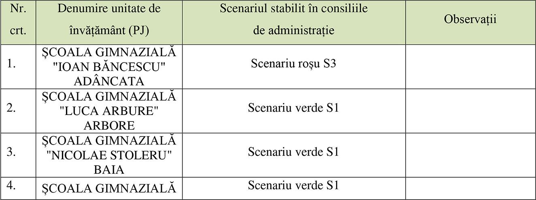 Comitetul Județean pentru Situații de Urgență (CJSU) Suceava a adoptat noi măsuri privind riscul răspândirii virusului SARS-COV-2