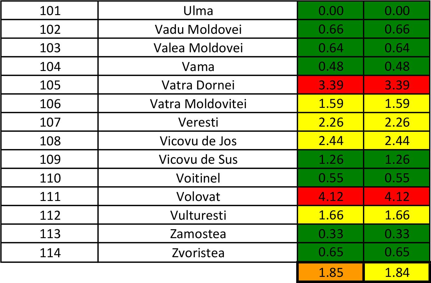 În județul Suceava sunt 1.440 cazuri de infecție Covid-19 în evoluție
