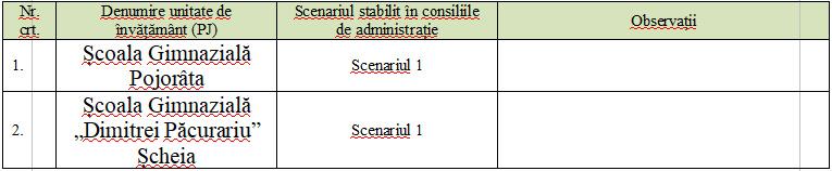 Comitetul Județean pentru Situații de Urgență (CJSU) Suceava a adoptat o nouă hotărâre
