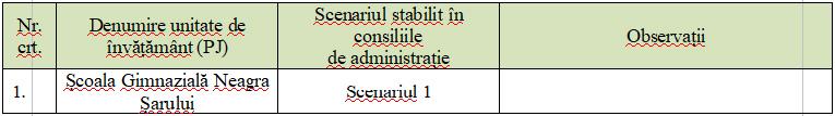 Comitetul Județean pentru Situații de Urgență (CJSU) Suceava a aprobat scenariului de funcționare pentru Școala Gimnazială Neagra Șarului