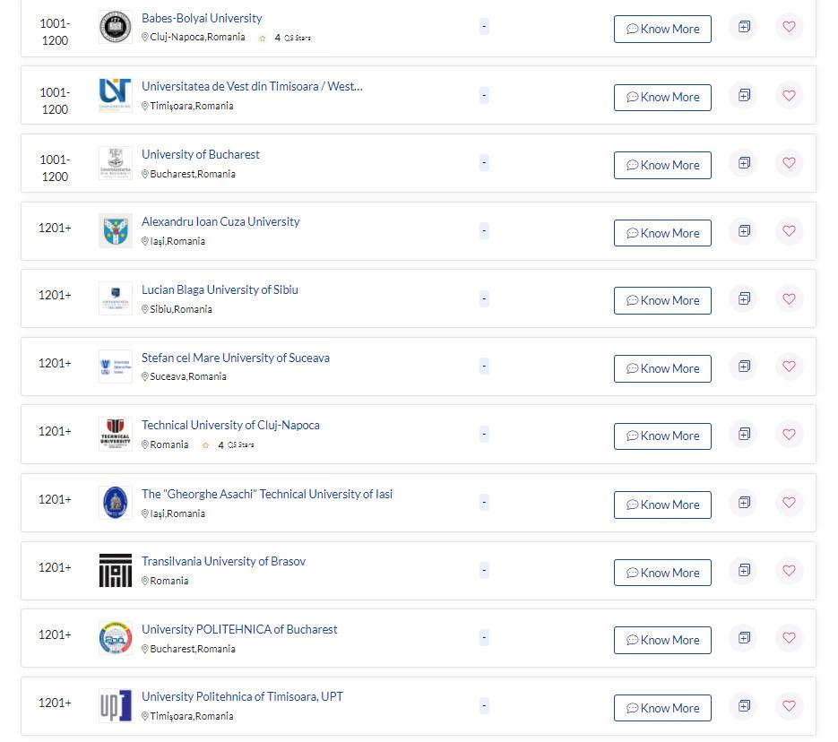 Universitatea Ștefan cel Mare din Suceava, între cele 1.300 de universități de top din lume și pe locul șase în România